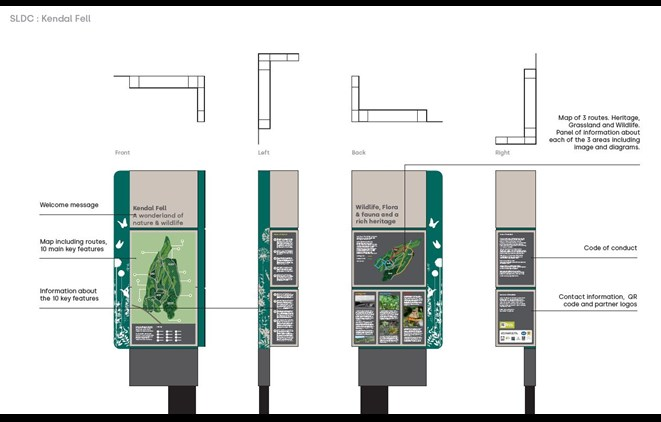 Drawings of proposed Kendal Fell signage.